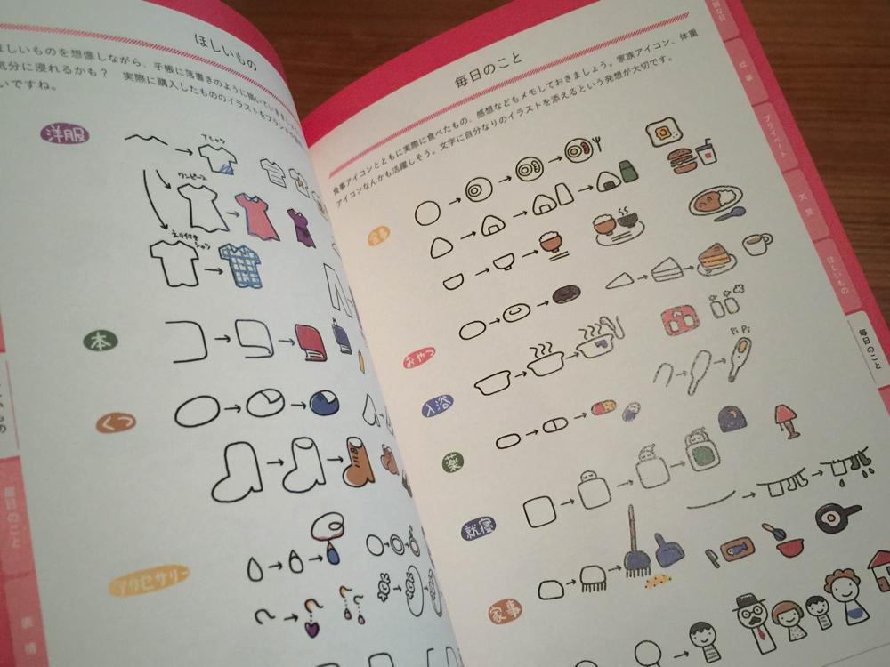 「手帳で楽しむスケッチイラスト 〈イラスト・写真・スタンプ・付箋・シールを使った活用術〉」すぐに描ける・使えるイラストの描き方