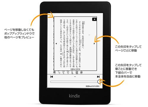 「kindle paperwhite」の「Page Flip機能」