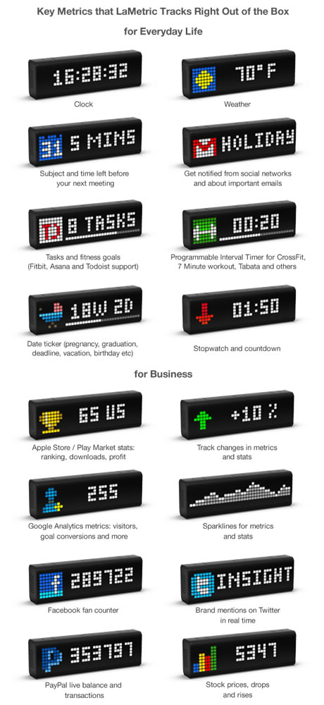 「LaMetric - Customizable Smart Ticker for Life and Business」のアプリいろいろ